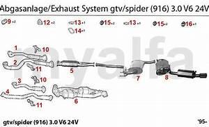 Alfa Romeo Alfa Romeo Gtv  Spider  916  Exhaust System 3 0