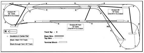 home run wiring wiring home run o railroading on line