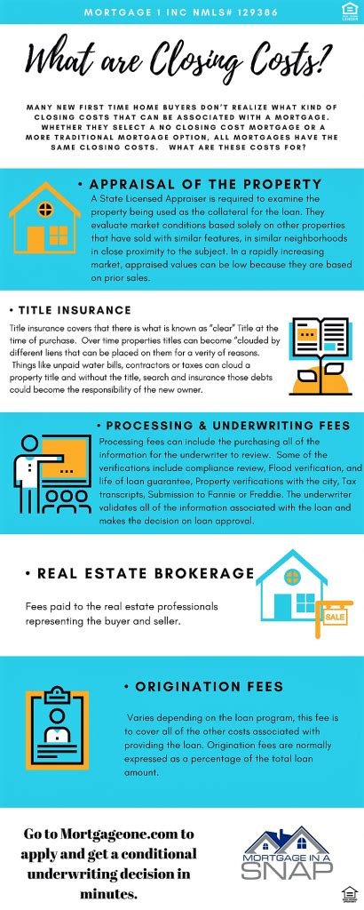 Buy a homeowner's insurance 100% online via chat, email and/or over the phone. What are Closing Costs? What First Time Home Buyers Need To Know.