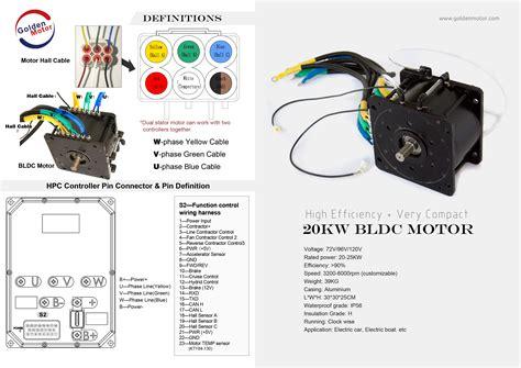 brushless motors bldc motor sensorless motor motor controllers foc controller field