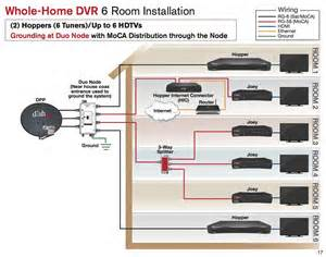 dish hopper super joey wiring diagram dish image dish network joey wiring diagram dish auto wiring diagram schematic on dish hopper super joey wiring