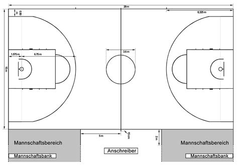 court dimensions datei basketball court dimensions 2010 jpg wikipedia