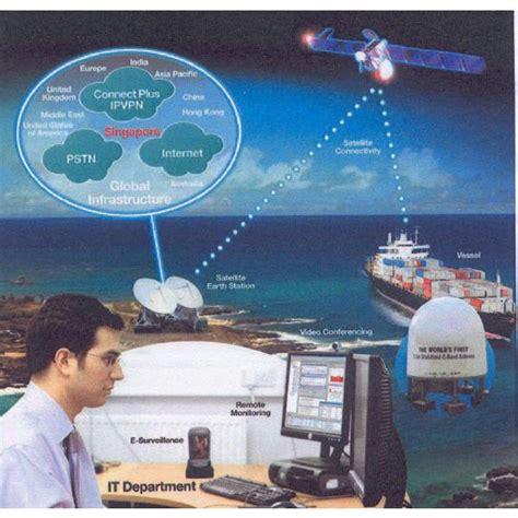 ship  shore radio communications internet   ship