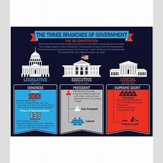 21 Best The Executive Branch Images On Pinterest  Executive Branch, Vocabulary And Branches