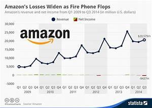 Amazon Monopoly Is Better than Free Market – Anton Tarasenko