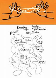 Idea - For Family - Complicated