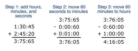 add times calculator calculator