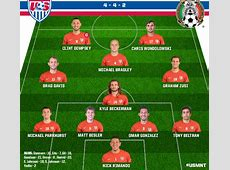 Quick thoughts on the US's starting lineup for Mexico