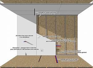 Dalle Beton Maison : paisseur fondation maison gallery of fondation maison ~ Premium-room.com Idées de Décoration