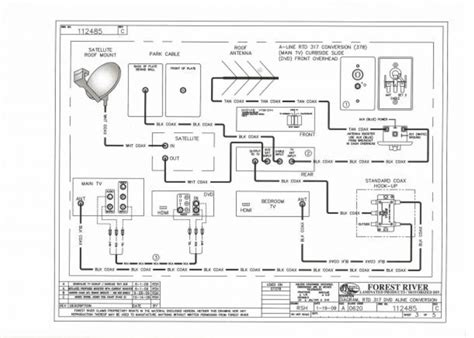 Jayco Precept Cable Satellite Wiring Diagram