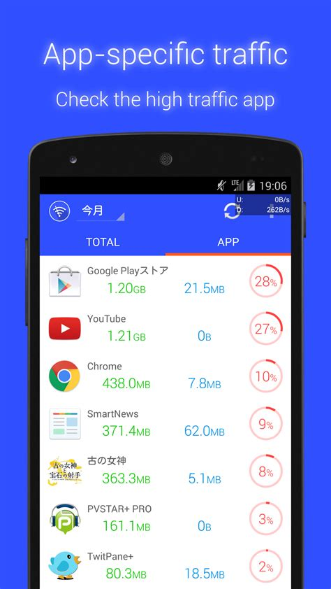 mobile app for android five mobile data usage tracking and monitoring apps for