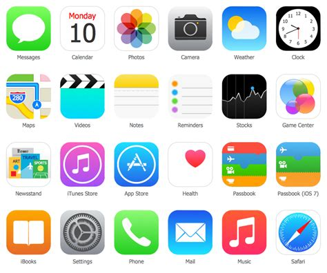 iphone 6 icons iphone user interface solution conceptdraw