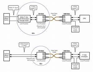 Fiber Optic Wire Diagram