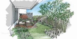 Dessiner Son Jardin : dessiner un jardin dessiner un plan de jardin dessiner ~ Melissatoandfro.com Idées de Décoration