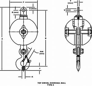 Gunnebo Johnson Corporation  U00bb Top Swivel Type 4