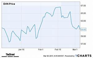 Credit Suisse 9 Energy And Utilities Companies To Buy