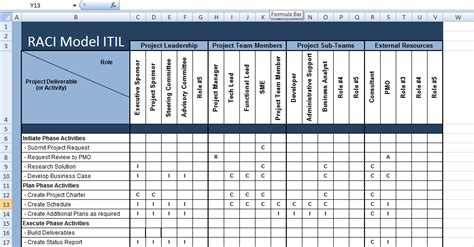 Raci Analysis Template by Xls Raci Model Itil Excel Template Microsoft Excel