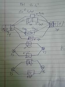 Mo Diagram Of O2