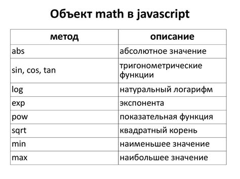 Javascript Math Ceil 0 by объект Math в Javascript презентация онлайн