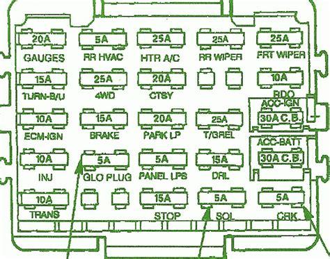 Gmc 1500 Fuse Box by 1993 Gmc 1500 Sle Fuse Box Diagram Schematic Diagrams