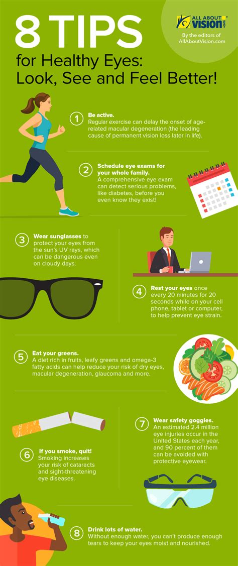 infographic  tips  healthier eyes  year