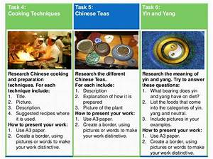 Yr 9 Chinese Food PowerPoint