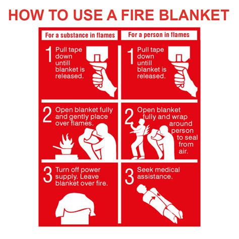 fire blanket singapore fire safety sg