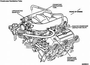 I Need A Diagram Of Where The Manifold Runner Controls Are