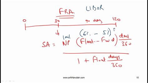 cfa level  forwards video lecture   arif irfanullah