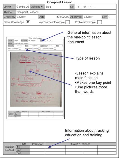opl  point lesson project management lean