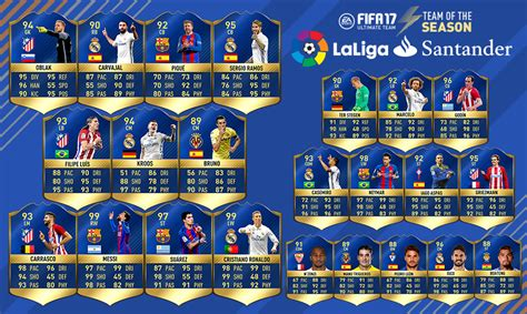 La Liga Team of the Season - FIFA 17 Ultimate Team