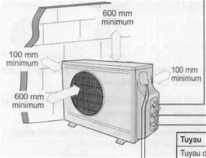 Installation D Une Climatisation : schema raccordement clim ~ Nature-et-papiers.com Idées de Décoration