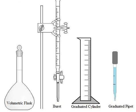 High School Chemistrymaking Measurements  Wikibooks, Open Books For An Open World