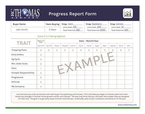 Progress Report Template by Top 5 Free Progress Report Templates Word Templates