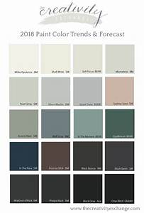 2018 paint color trends and forecasts for Current interior paint colors