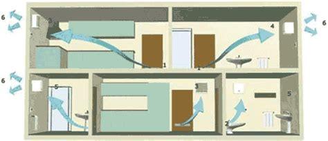 vmc dans une chambre ventilation sans gaine pour la rénovation par jacques ortolas