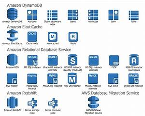 Design Elements  U2014 Aws Database  Find More In  Aws