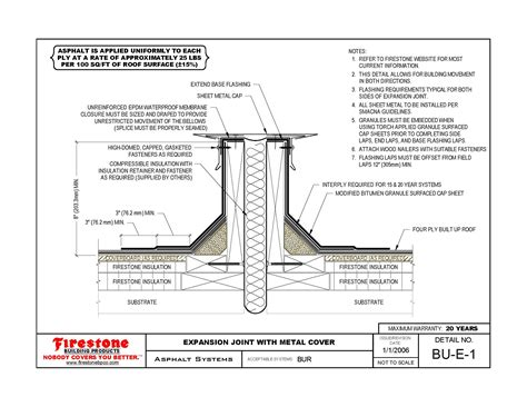 BUR Systems - Firestone Building Products