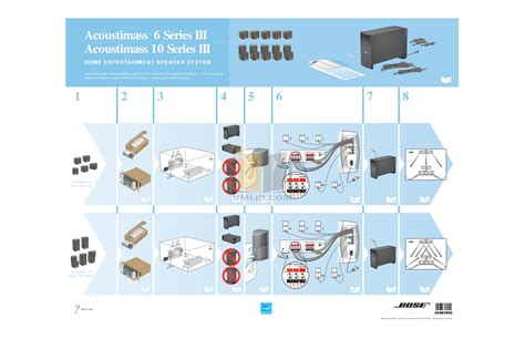 Bose Acoustimas Speaker System Wiring by Free Pdf For Bose Acoustimass 10 Series Iii