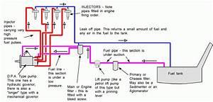 Ram Pump Parts List