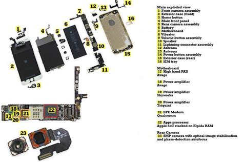 teardown apple iphone    magazine