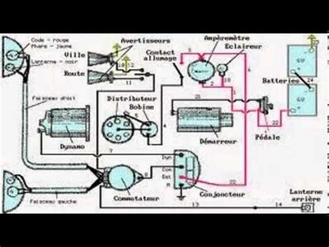 schema electrique bmw  reponses utiles