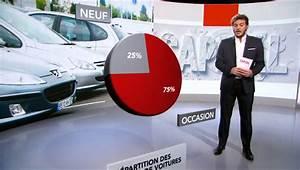 Cote Vehicule D Occasion : capital m6 v hicule d 39 occasion ne vous faites pas rouler blog auto actualites carre expert auto ~ Gottalentnigeria.com Avis de Voitures