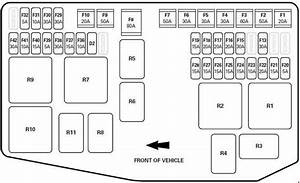 X Type Jaguar Fuse Box Diagram