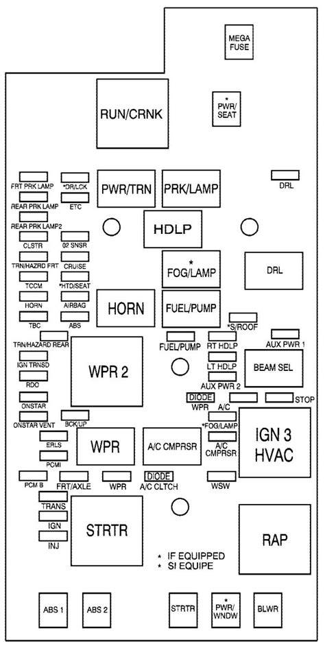 95 Ford Ranger Fuse Box Diagram | Wiring Library