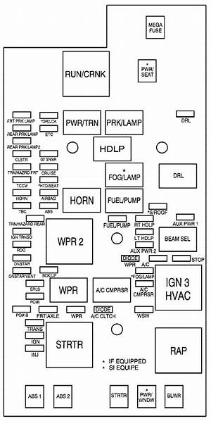 Chevy Colorado Fuse Diagram 24596 Getacd Es