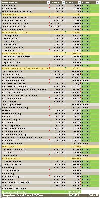 Kosten Für Hausbau by Hausbaukosten Efh Massivziegel Bauforum Auf
