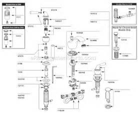 Glacier Bay Single Handle Kitchen Faucet
