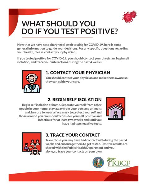 You should also know that many doctors are able to bill you, so you can get the tests and then pay them off over a certain amount of. What should you do if you test positive?   Key Biscayne Community Foundation