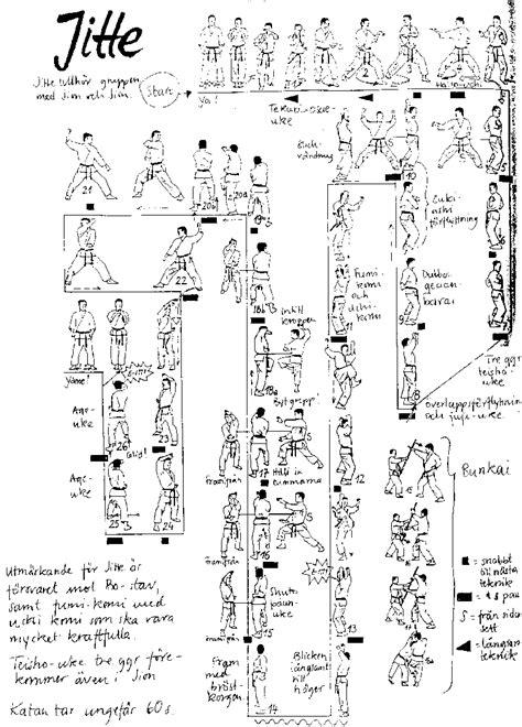 shorin ryu kata diagrams shotokan karate katas karate
